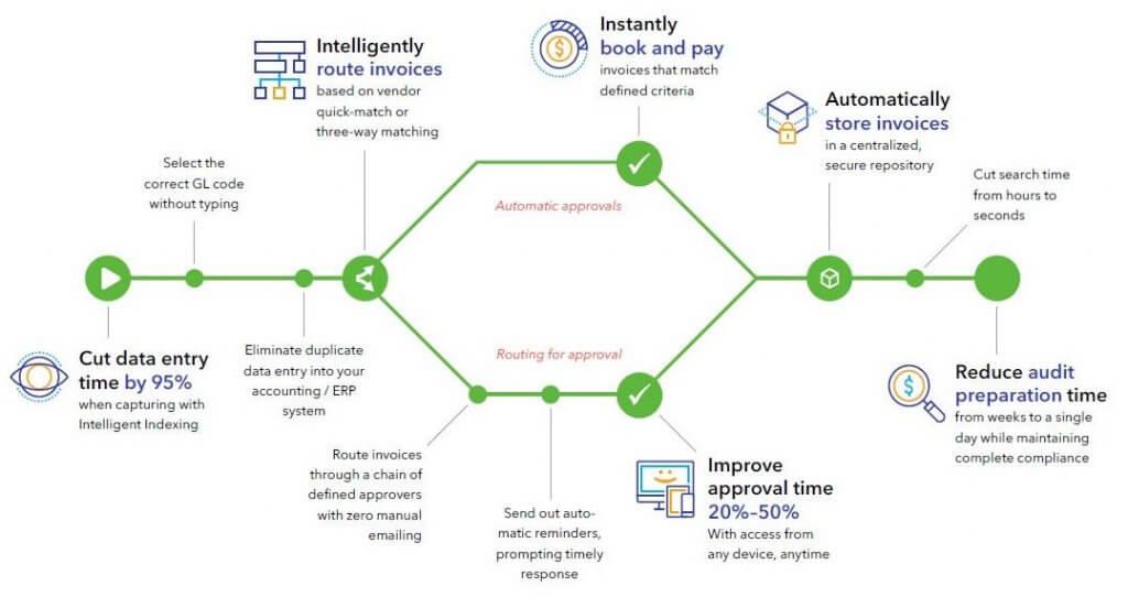 automatizacion-potenciar-creatividad2